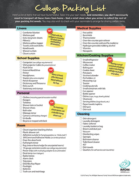 image about Printable Packing List for Hawaii titled Higher education Packing Checklist - iMom