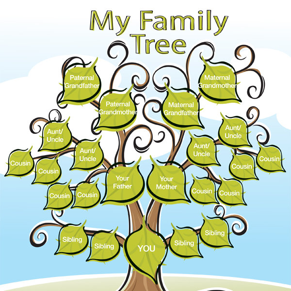 Cute Printable Family Tree