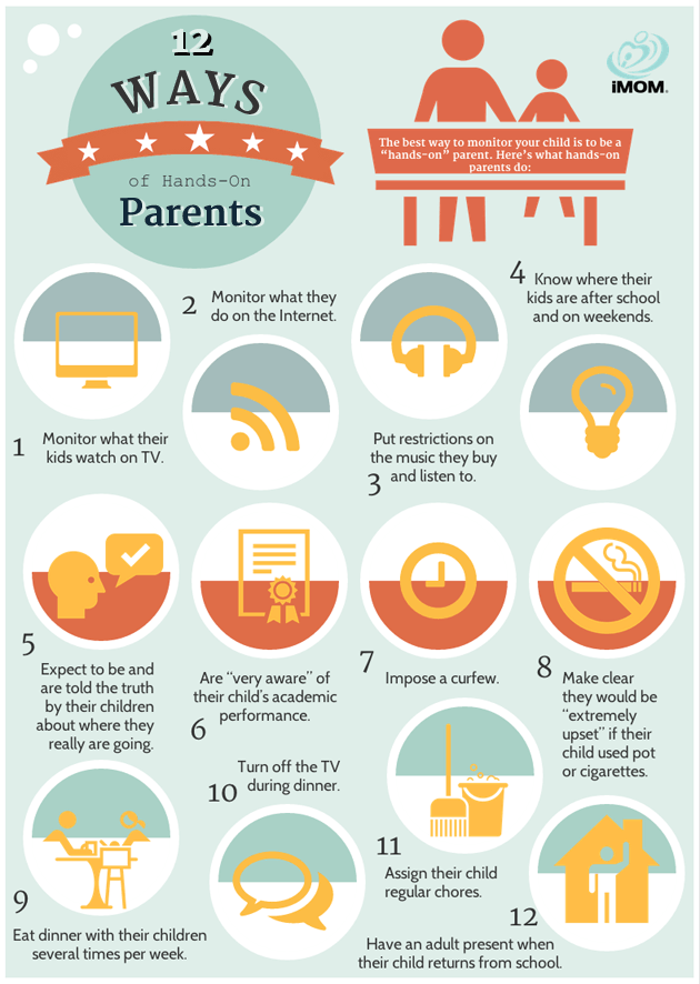 imom-12-ways-of-hands-on-parents-infographic