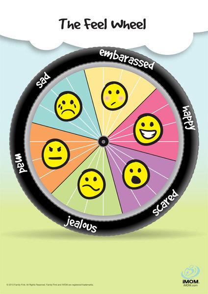 The Feel Wheel iMom