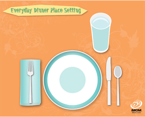 everyday table place setting chart imom. Black Bedroom Furniture Sets. Home Design Ideas