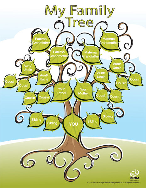 Cute printable family tree for How to draw a family tree template