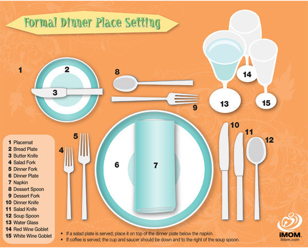 Formal Table Place Setting Chart iMom : imomformalplacesetting600px from www.imom.com size 600 x 483 jpeg 83kB
