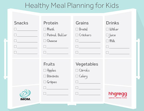 healthy meal planning for kids