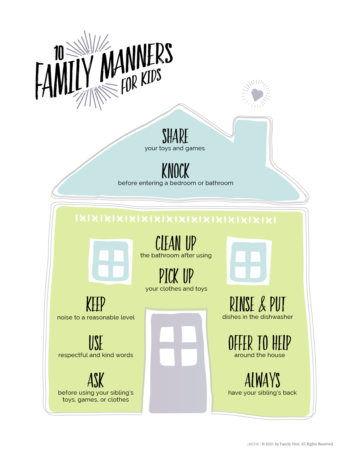family manners