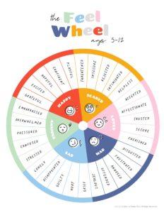 feelings wheel emotional needs of a child