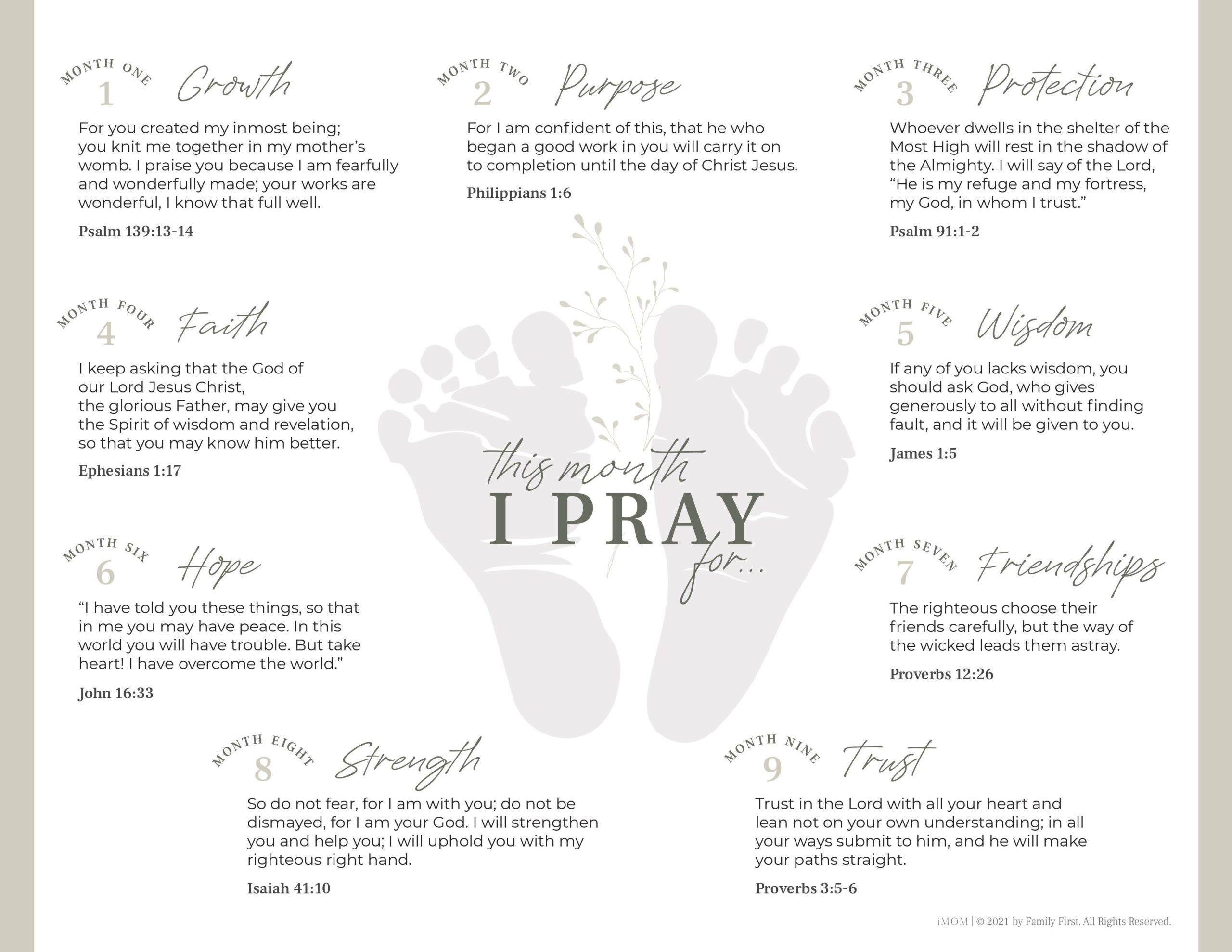 prayer for your unborn baby